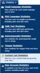 Contact List Statistics