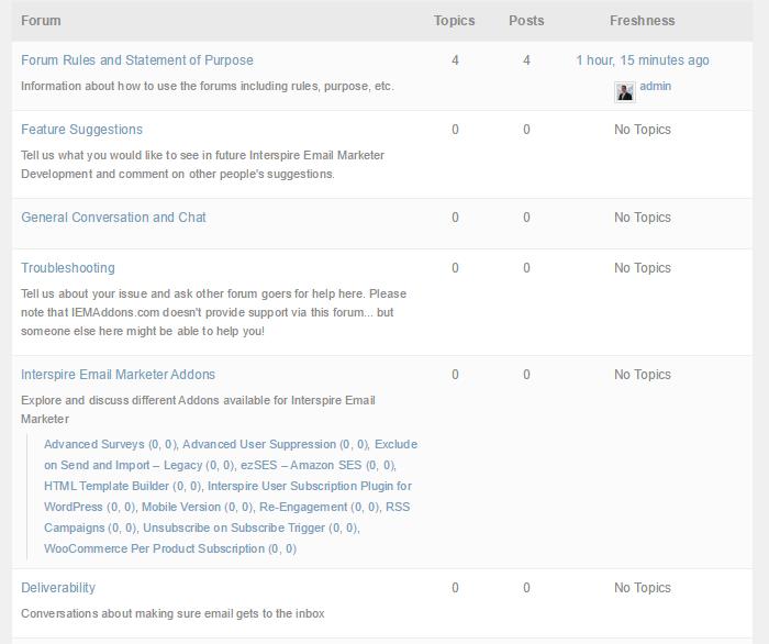 interspire forums