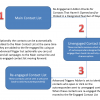 Interspire Re-Engagement Campaigns